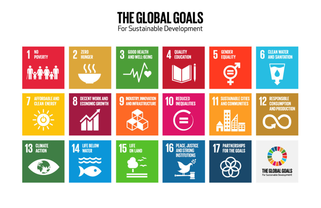 The 17 UN Global Goals also referred to as the Sustainable Development Goals